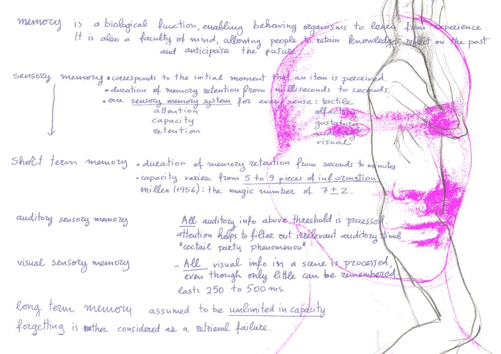 drawings and printings-mneme-penelope-kouvara-10